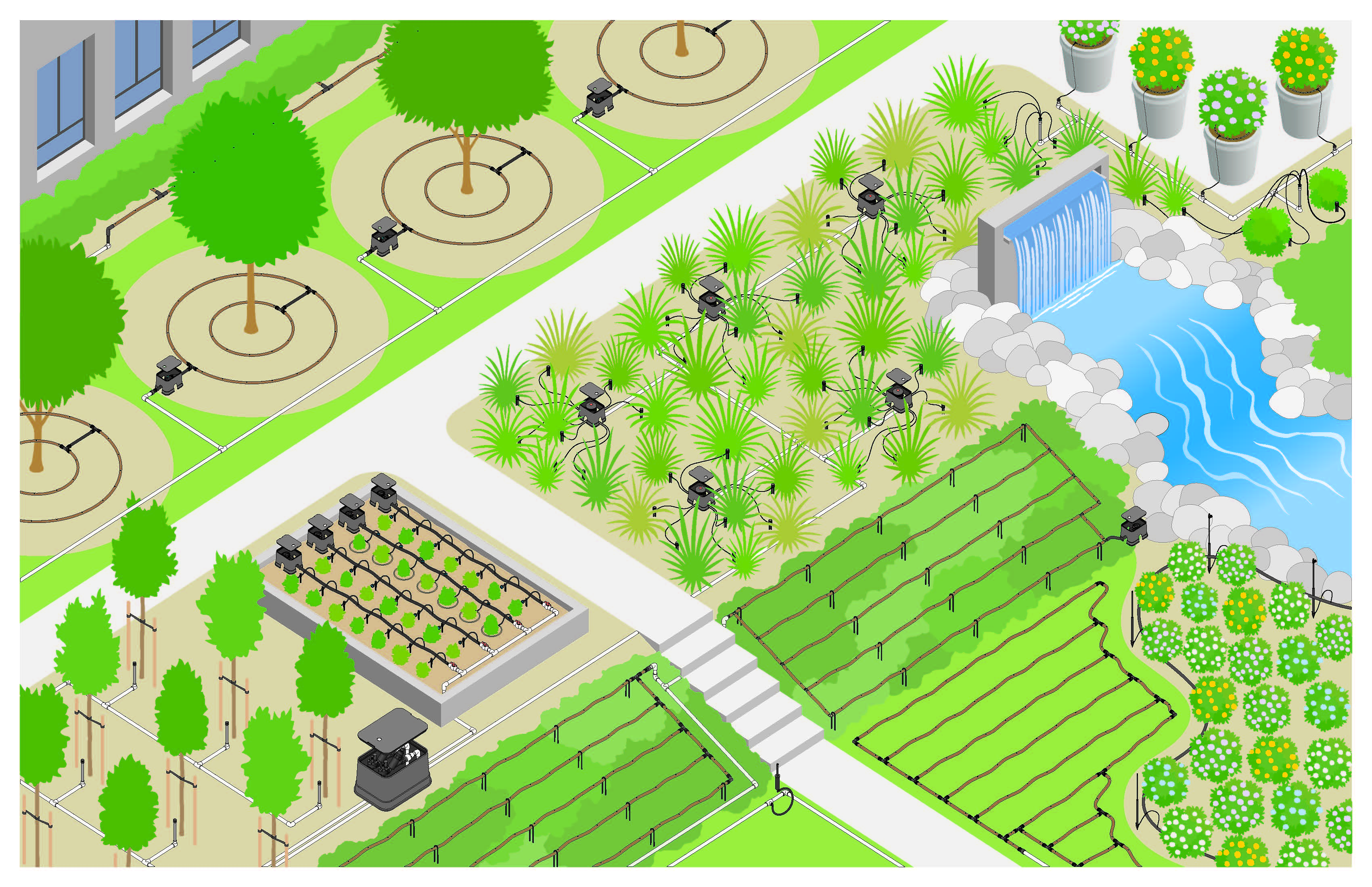The Basics of an Irrigation System ?>